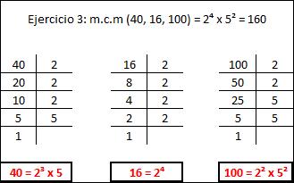 Ejercicio de como calcular el minimo comun multiplo