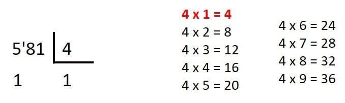 aprender a multiplicar y dividir