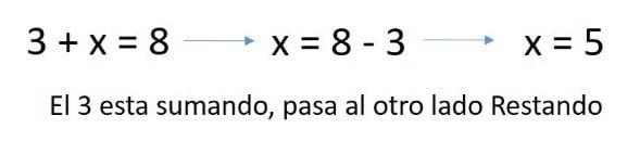 cambio de operacion matematica