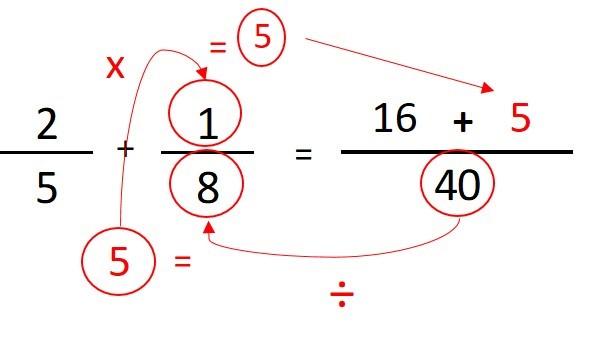 como sumar fracciones con diferente denominador