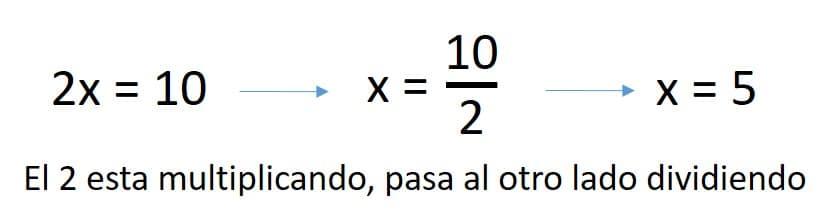 despejando la x