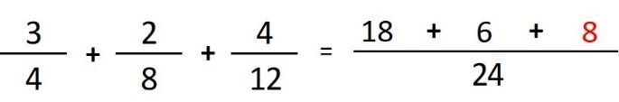 fracciones matematicas