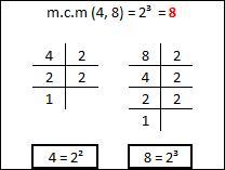 minimo comun multiplo ejemplo