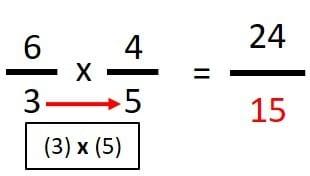 multiplicacion de denominadores