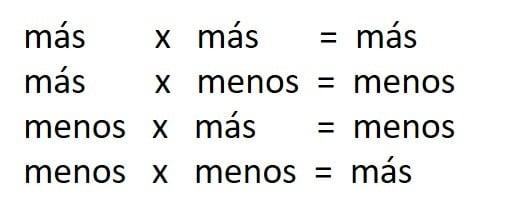 operaciones matematicas