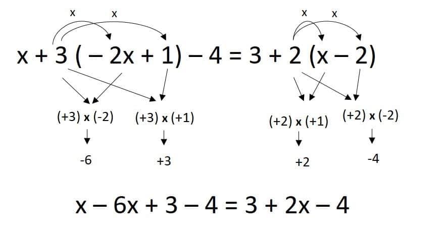 propiedad distributiva en ecuaciones