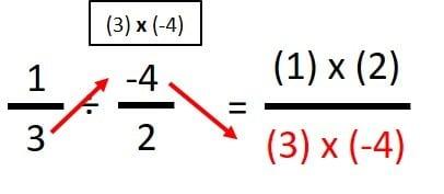 resolver fracciones
