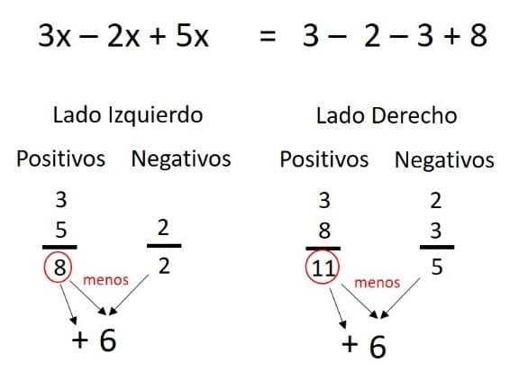 sumar ecuaciones