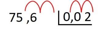 Division entre decimales