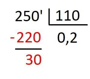 aprender a dividir cuando divisor es mayor que dividendo