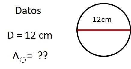 area de un circulo
