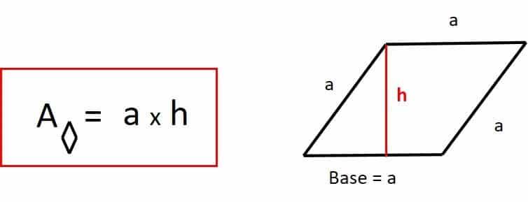 base y altura