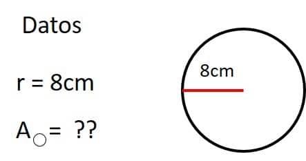 calcular el area de un circulo