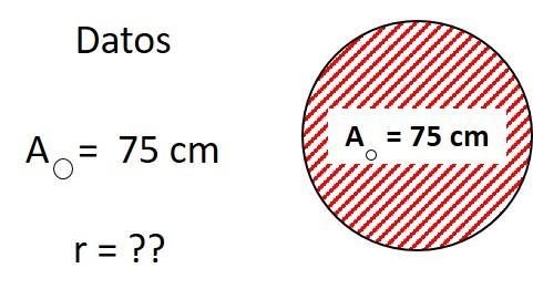 calcular el radio de un circulo