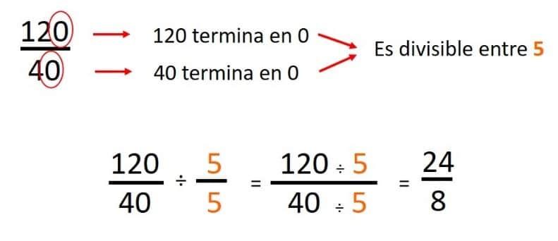 ejemplo simplificacion de fracciones