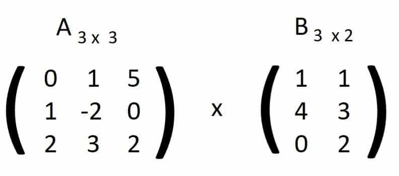 ejercicio de multiplicacion de matrices