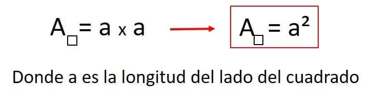 formula area de un cuadrado