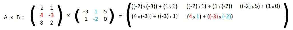 matrices resolver