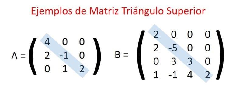 matriz triangulo superior