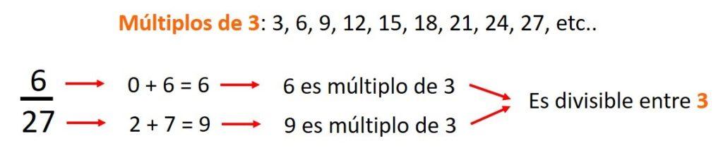 reglas para simplificar fracciones