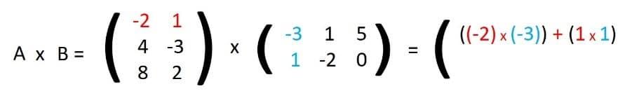 resolver matrices