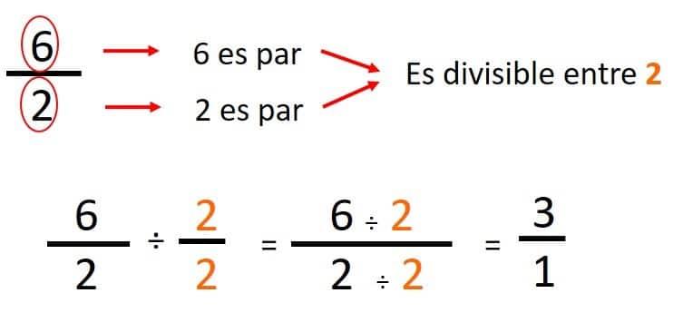 simplificacion de fracciones