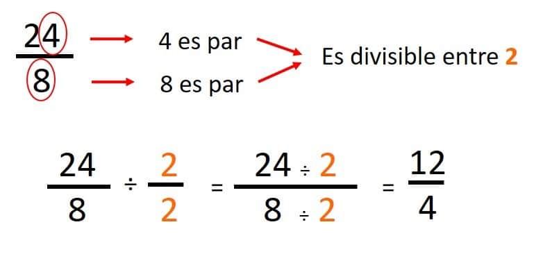 simplificar una fraccion