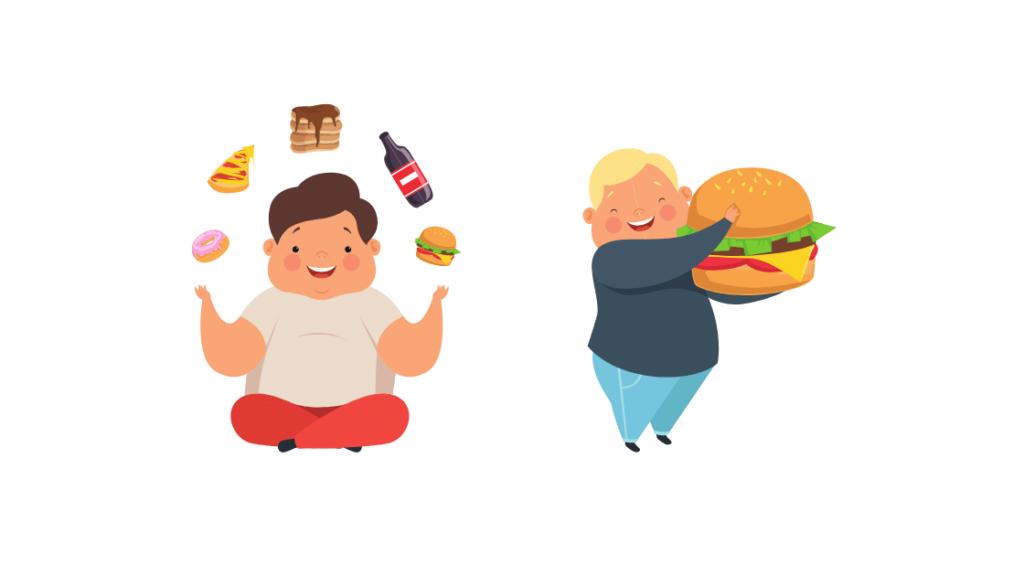Cómo Saber si Soy Obeso